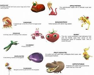 Flamango - Foodimology