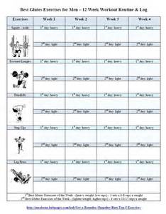 Gym Workout Routines for Men