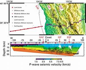 Seismic Velocityreflectivity Cross Section Across The San