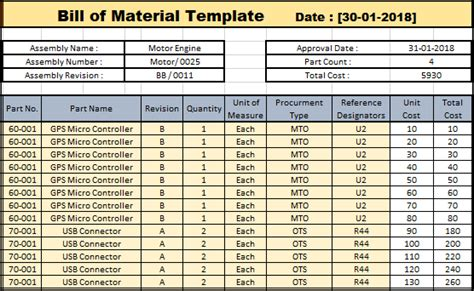 control   inventory  bill  materials template