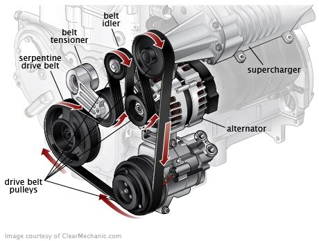 serpentine belt replacement information discount tire