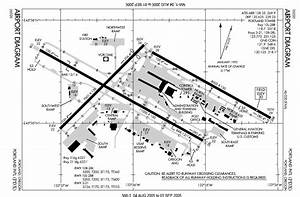 Flughafen In Usa