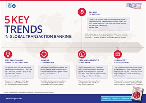 what key trends are impacting the global transaction