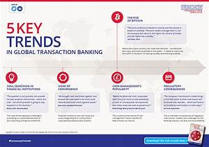 What key trends are impacting the global transaction ...