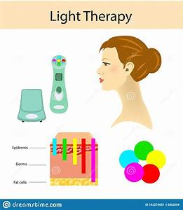 Light Therapy Diagram  Vector Illustration With Length Of