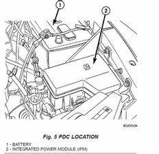 2008 Dodge Avenger Interior Fuse Box Location