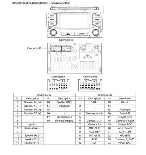 kia sportage radio wiring diagram schematic harness