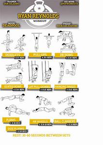 Biceps Exercise Chart Ryan Reynolds Back Abs Workout For Deadpool Printable Pdf