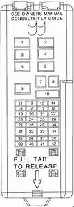 Ford Taurus  1999 - 2007  - Fuse Box Diagram