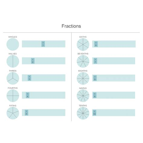 fractions math diagram
