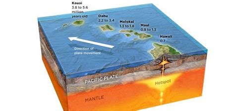 what we re still learning about hawaii travel smithsonian