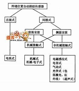 Index 18 - Sensor Circuit - Circuit Diagram