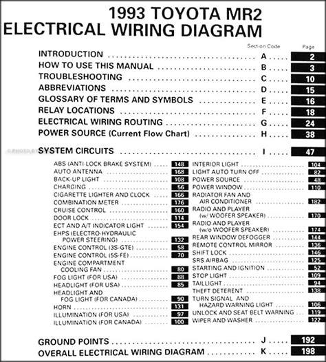 1993 toyota mr2 wiring diagram manual original