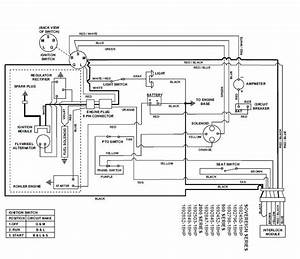 Briggs Stratton 18 Hp Twin Wiring Diagram