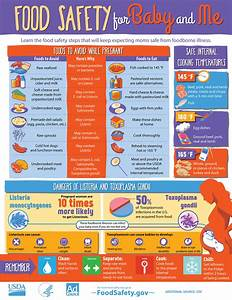 Food Safety For Baby  U0026 Me