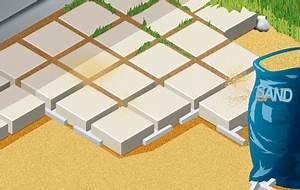 Pflastersteine Fugen Füllen : hof begr nung einfahrt gartengestaltung das haus ~ Michelbontemps.com Haus und Dekorationen