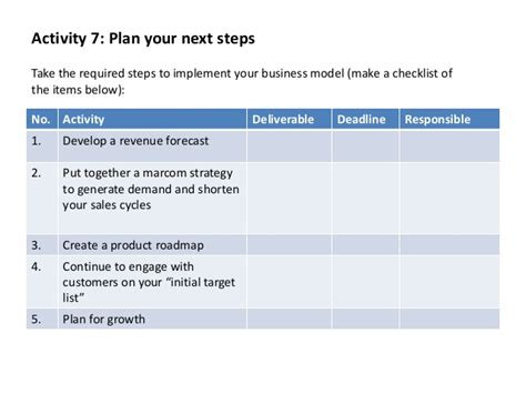 Marcom Strategy Template by Business Model Process Workbook Template