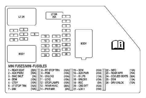 2006 Suburban Fuse Diagram by Cigarette Lighter Fuses Chevrolet Forum Chevy