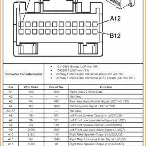 2004 Trailblazer Radio Wiring Diagram : 2004 chevy malibu radio wiring diagram free wiring diagram ~ A.2002-acura-tl-radio.info Haus und Dekorationen