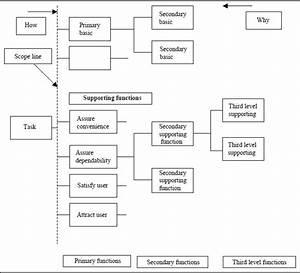 Gtu Mechanical Study Material  Syllabus  E Books Ppt Pdf