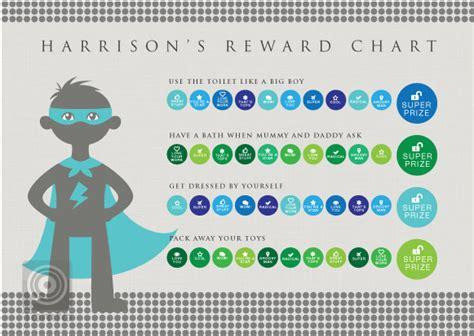 New In My Etsy Shop! Editable Reward Charts