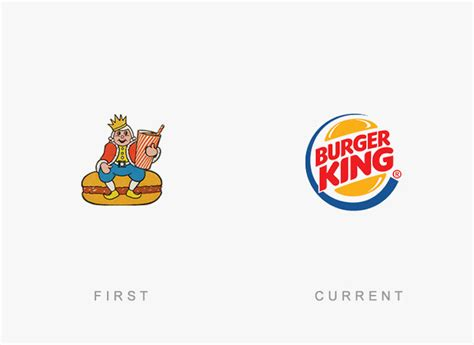 25 Company Logos Before They Became World Famous