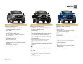 2010 Ford Ranger Laconia