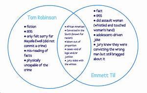 To Kill A Mockingbird  Emmett Till Vs Tom Robinson