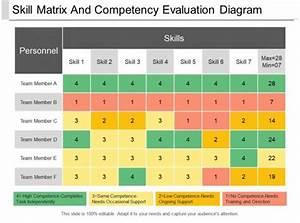 53245902 Style Hierarchy Matrix 7 Piece Powerpoint Presentation Diagram Infographic Slide