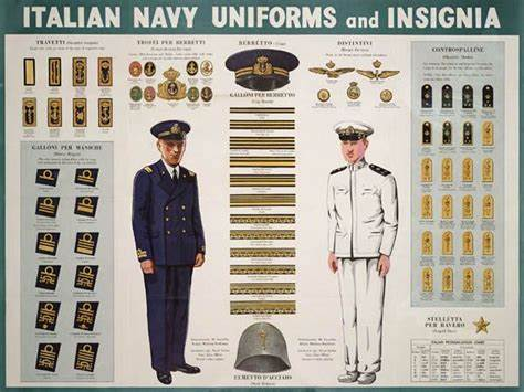 Coloured Police Offers An Additional Service Wwii Czech Navy Uniforms And Insignia
