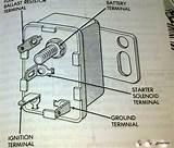 Wiring Diagram Of Starter Relay