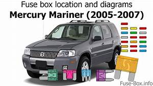 Fuse Box Location And Diagrams  Mercury Mariner  2005