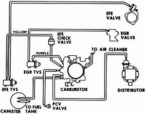 Chevy 350 Engine Vacuum Line Diagram