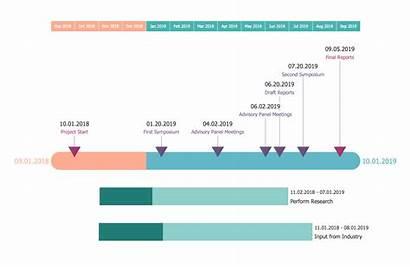 Timeline Project Diagrams Solution Diagram Schedule Management
