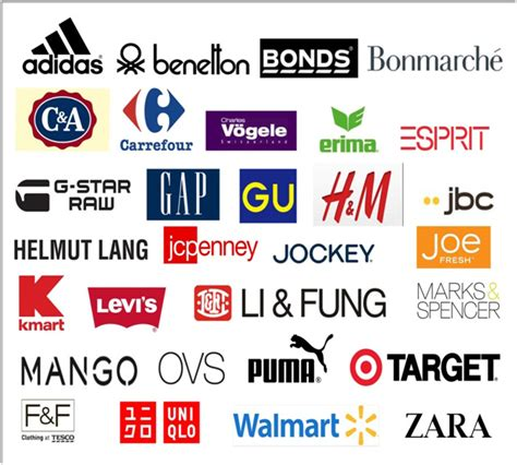 designer brands list note for importers bkmea
