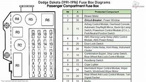 Dodge Dakota  1991-1996  Fuse Box Diagrams