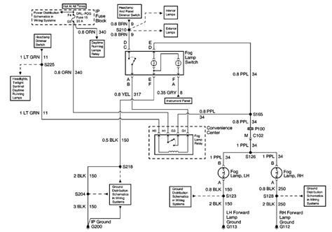 1997 Gmc Suburban Light Wiring Diagram by Repair Guides Lighting Systems 2000 Exterior