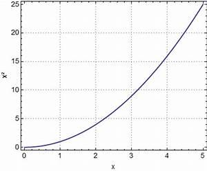 Wurzel Berechnen : quadratwurzel mit bisektion berechnen virtual maxim ~ Themetempest.com Abrechnung