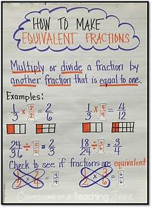 Five for Friday! | Anchor charts, Notebooks and Charts