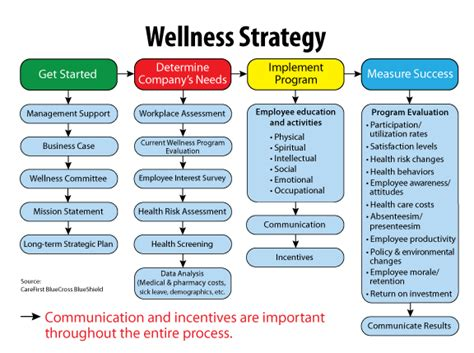 A Company Model Free Workplace Policy And Program Workplace Wellness