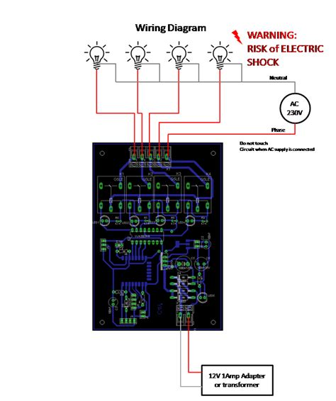 Iot Based Home Automation Electronics Engineering
