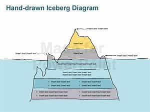 Iceberg Diagram - Hand-drawn Powerpoint