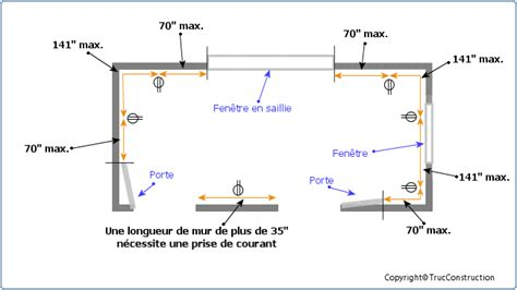 branchement electrique hotte de cuisine le circuit électricité d 39 une maison