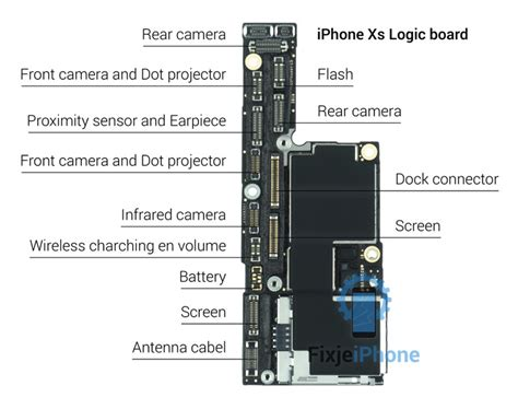 iphone xs teardown reveals one major change vs
