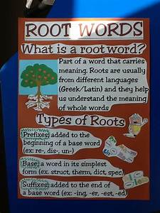 Marzano Vocabulary Chart 17 Best Images About Root Words On Pinterest Words