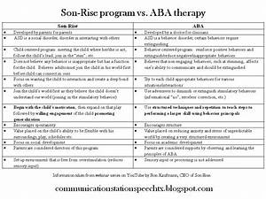 communication station speech therapy pllc tip tuesday With aba program template