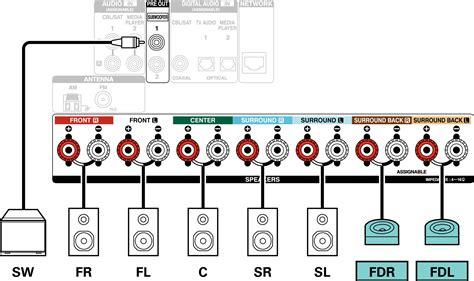 speaker configuration  amp assign settings avr sw