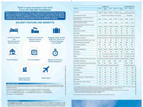 Tata aig travel insurance claim form pdf leancy travel. Security Insurance Brokers (India) Private Limited
