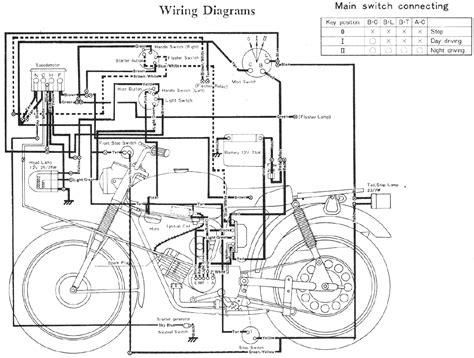 motorcycle engine schematic diagram circuit and