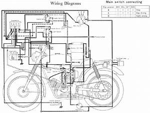 Yamaha  L5t 100  Enduro Motorcycle Wiring Schematics    Diagram